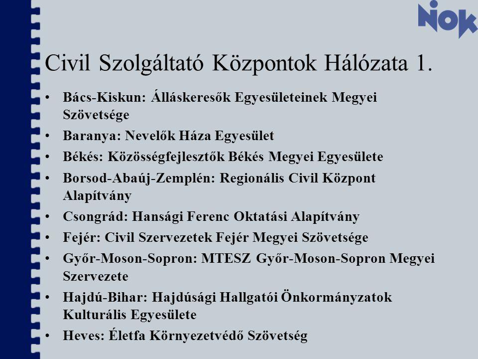Civil Szolgáltató Központok Hálózata 1.