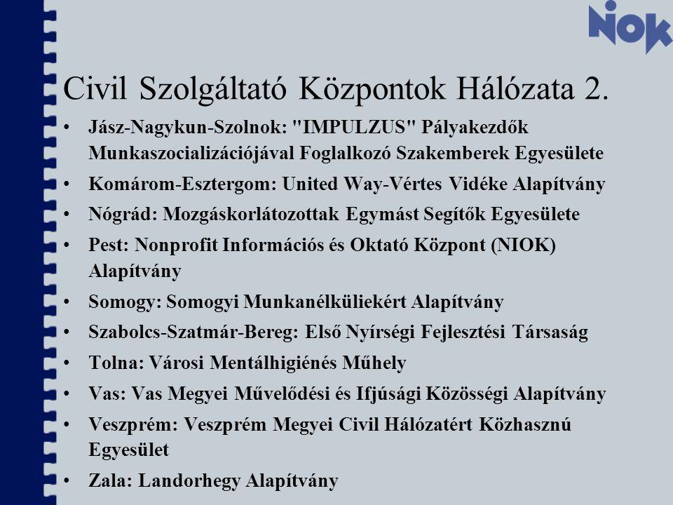 Civil Szolgáltató Központok Hálózata 2.