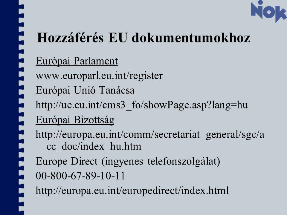Hozzáférés EU dokumentumokhoz Európai Parlament www.europarl.eu.int/register Európai Unió Tanácsa http://ue.eu.int/cms3_fo/showPage.asp lang=hu Európai Bizottság http://europa.eu.int/comm/secretariat_general/sgc/a cc_doc/index_hu.htm Europe Direct (ingyenes telefonszolgálat) 00-800-67-89-10-11 http://europa.eu.int/europedirect/index.html