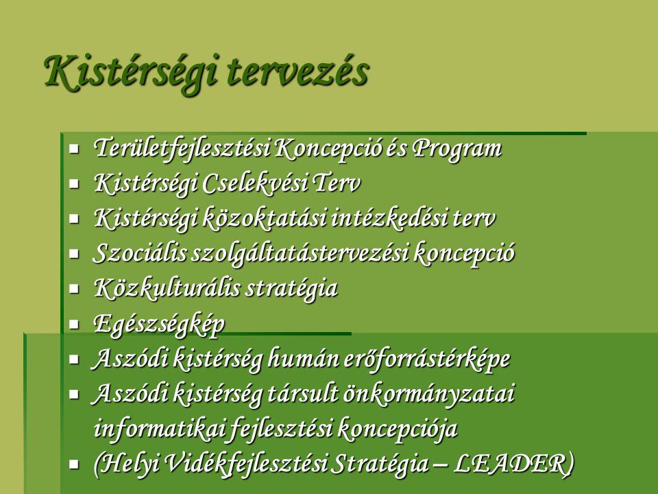 Kistérségi tervezés  Területfejlesztési Koncepció és Program  Kistérségi Cselekvési Terv  Kistérségi közoktatási intézkedési terv  Szociális szolgáltatástervezési koncepció  Közkulturális stratégia  Egészségkép  Aszódi kistérség humán er ő forrástérképe  Aszódi kistérség társult önkormányzatai informatikai fejlesztési koncepciója  (Helyi Vidékfejlesztési Stratégia – LEADER)