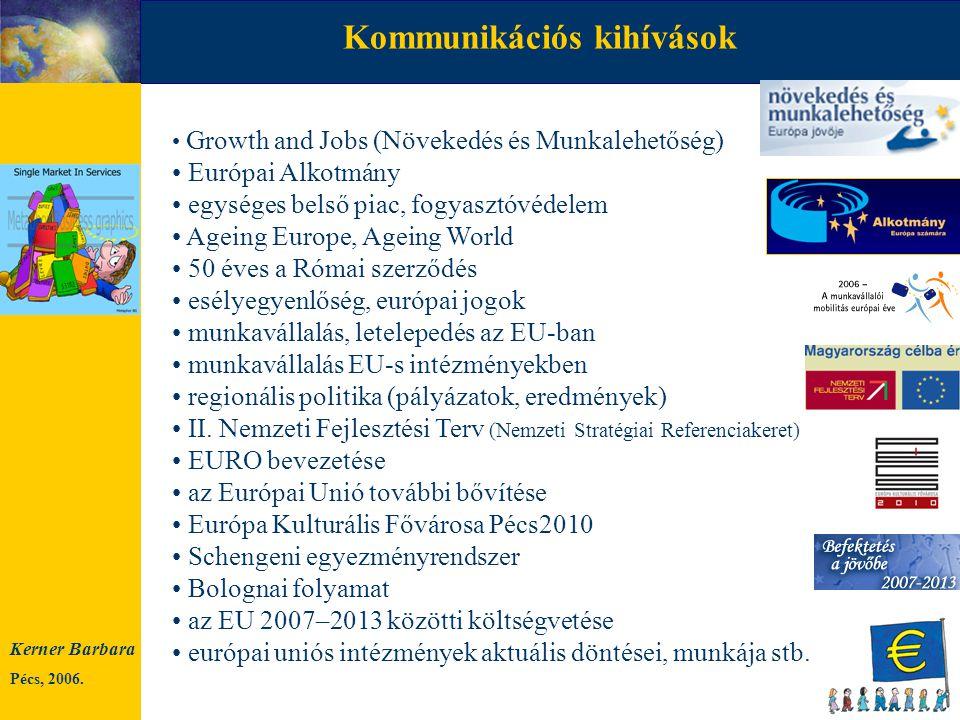 Kerner Barbara Pécs, 2006. BMEIP – a sikeres EU-kommunikációért – ügyfélSZOLGÁLAT – honlap – rendezvények célcsoportokra szabva – folyamatos jelenlét