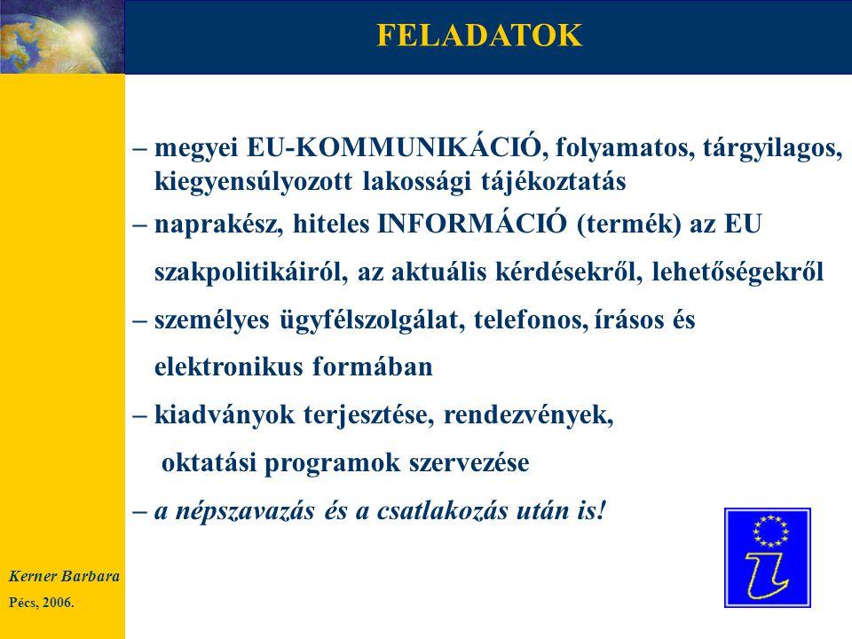 – KS1 1995-ben még csupán egy budapesti EIP létrehozását említi – megyei önkormányzatok + KüM – 2004-től MeH EUKF – EUROPE DIRECT Információs Hálózat – pályáztatás útján működnek Kerner Barbara Pécs, 2006.