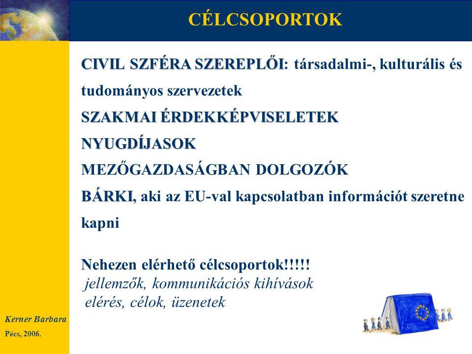 FIATALOK – Baranya megyei általános- és középiskolák diákjai (30 középiskola és 177 általános iskola) – Pécsi Tudományegyetem hallgatói (33 559 hallga