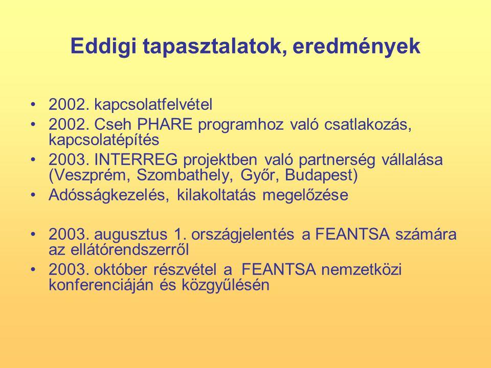 Eddigi tapasztalatok, eredmények 2002. kapcsolatfelvétel 2002.