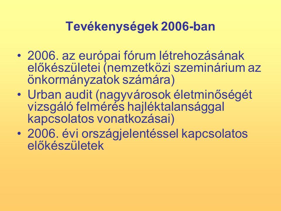 Tevékenységek 2006-ban 2006.