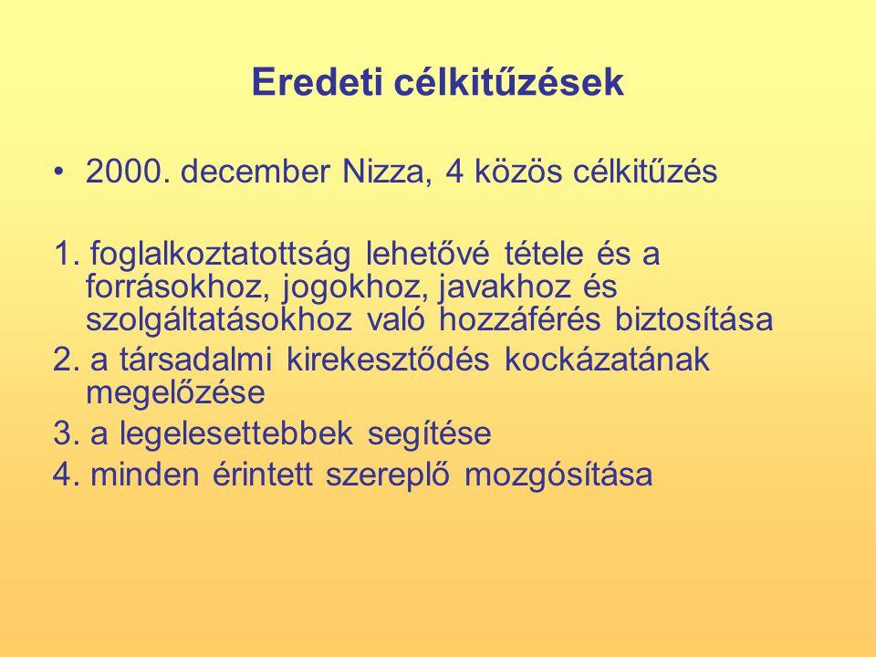 Eredeti célkitűzések 2000. december Nizza, 4 közös célkitűzés 1.
