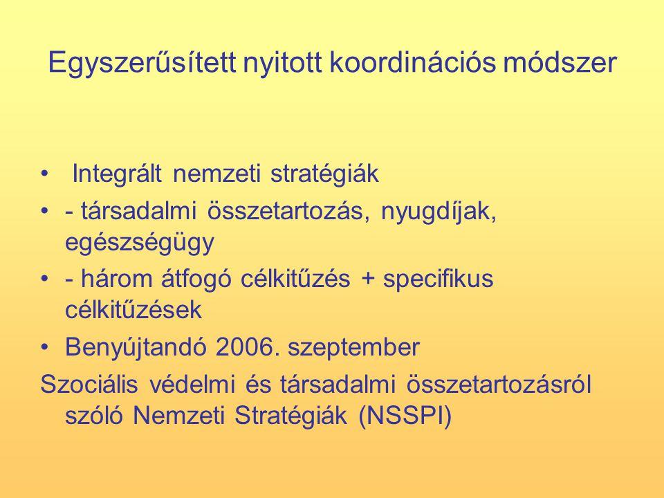 Egyszerűsített nyitott koordinációs módszer Integrált nemzeti stratégiák - társadalmi összetartozás, nyugdíjak, egészségügy - három átfogó célkitűzés + specifikus célkitűzések Benyújtandó 2006.