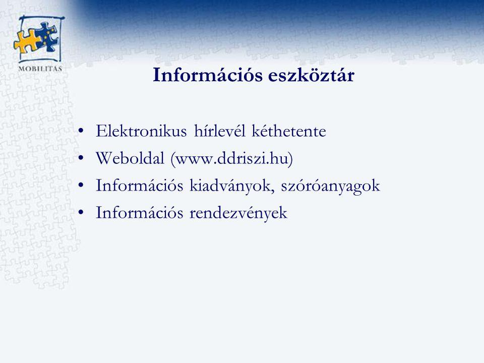 Információs eszköztár Elektronikus hírlevél kéthetente Weboldal (www.ddriszi.hu) Információs kiadványok, szóróanyagok Információs rendezvények