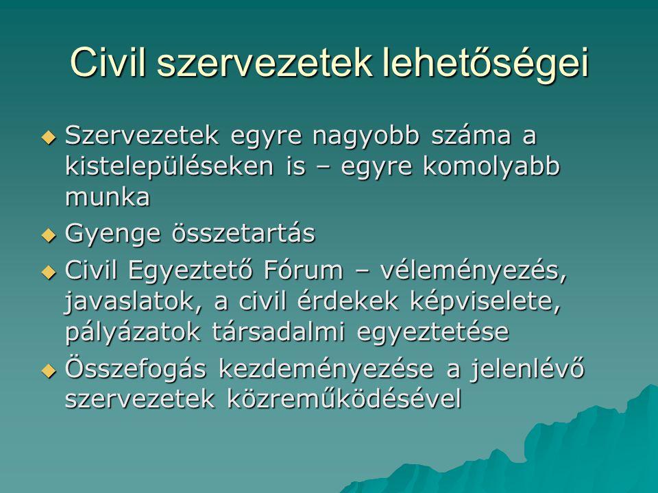 Civil szervezetek lehetőségei  Szervezetek egyre nagyobb száma a kistelepüléseken is – egyre komolyabb munka  Gyenge összetartás  Civil Egyeztető F