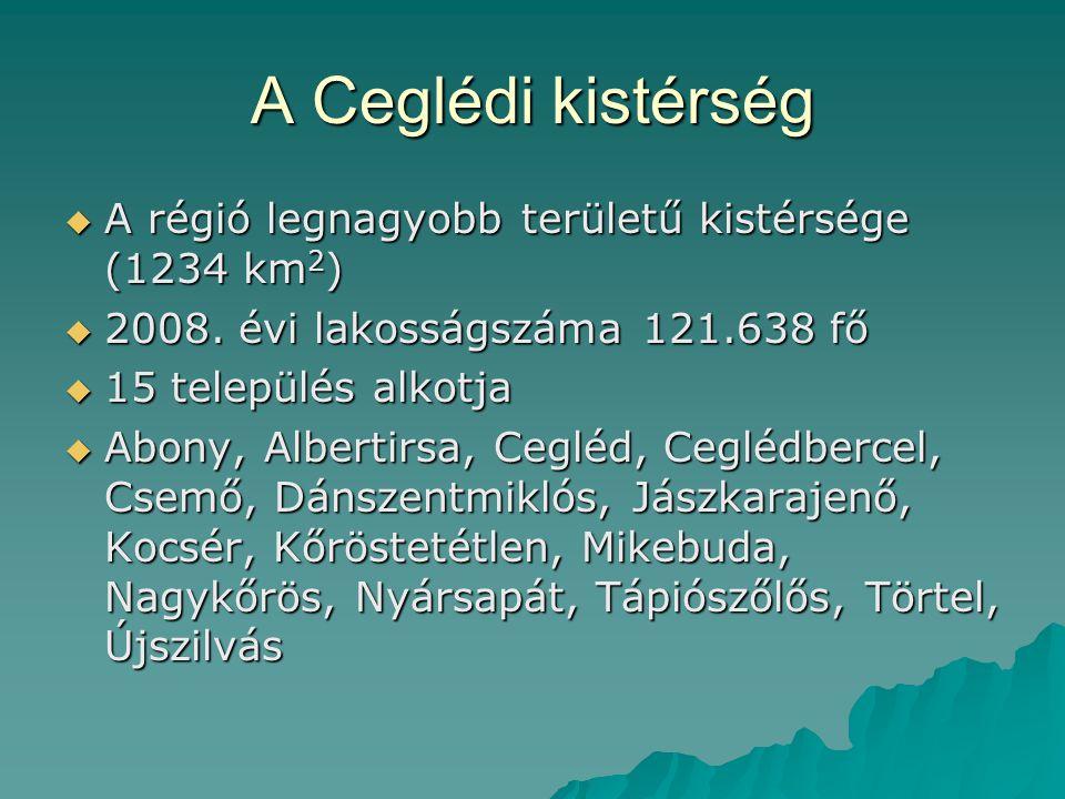  A régió legnagyobb területű kistérsége (1234 km 2 )  2008. évi lakosságszáma 121.638 fő  15 település alkotja  Abony, Albertirsa, Cegléd, Ceglédb