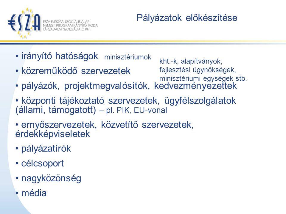 irányító hatóságok közreműködő szervezetek pályázók, projektmegvalósítók, kedvezményezettek központi tájékoztató szervezetek, ügyfélszolgálatok (állami, támogatott) – pl.