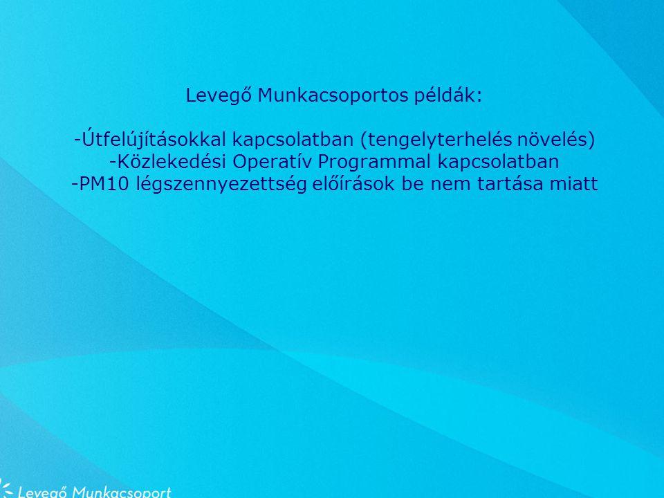 Levegő Munkacsoportos példák: -Útfelújításokkal kapcsolatban (tengelyterhelés növelés) -Közlekedési Operatív Programmal kapcsolatban -PM10 légszennyezettség előírások be nem tartása miatt