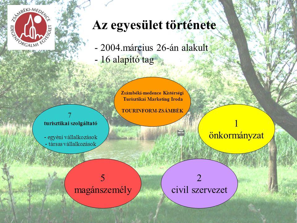 Az egyesület története - 2004.március 26-án alakult - 16 alapító tag 7 turisztikai szolgáltató - egyéni vállalkozások - társas vállalkozások 5 magánsz