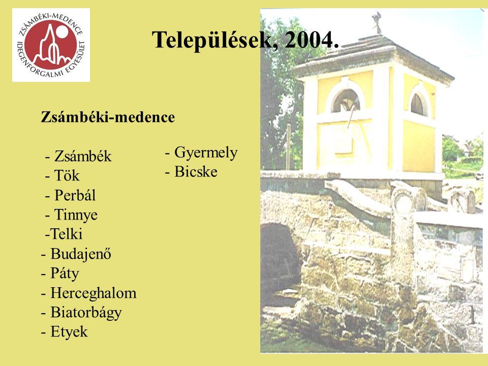 Zsámbéki-medence - Zsámbék - Tök - Perbál - Tinnye -Telki - Budajenő - Páty - Herceghalom - Biatorbágy - Etyek - Gyermely - Bicske Települések, 2004.