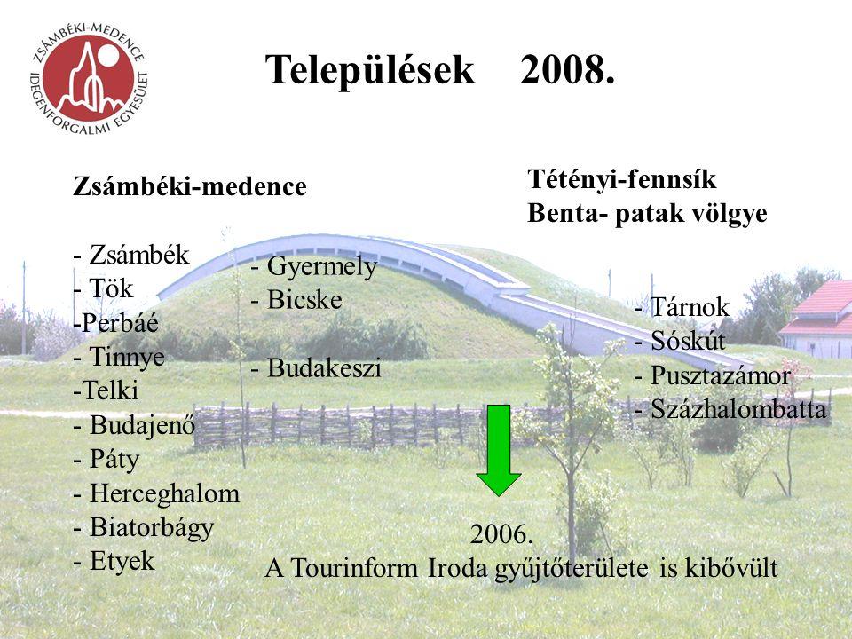 Települések2008. Zsámbéki-medence - Zsámbék - Tök -Perbáé - Tinnye -Telki - Budajenő - Páty - Herceghalom - Biatorbágy - Etyek - Gyermely - Bicske - B