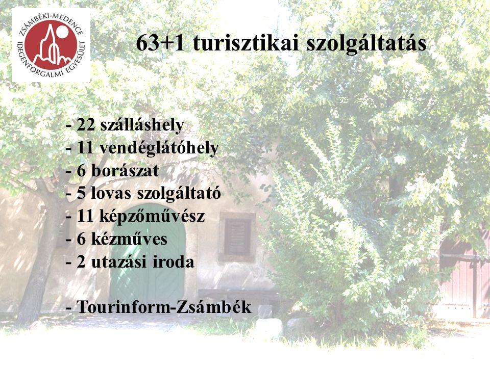 63+1 turisztikai szolgáltatás - 22 szálláshely - 11 vendéglátóhely - 6 borászat - 5 lovas szolgáltató - 11 képzőművész - 6 kézműves - 2 utazási iroda