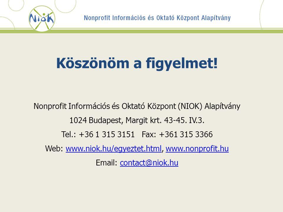 Köszönöm a figyelmet! Nonprofit Információs és Oktató Központ (NIOK) Alapítvány 1024 Budapest, Margit krt. 43-45. IV.3. Tel.: +36 1 315 3151 Fax: +361
