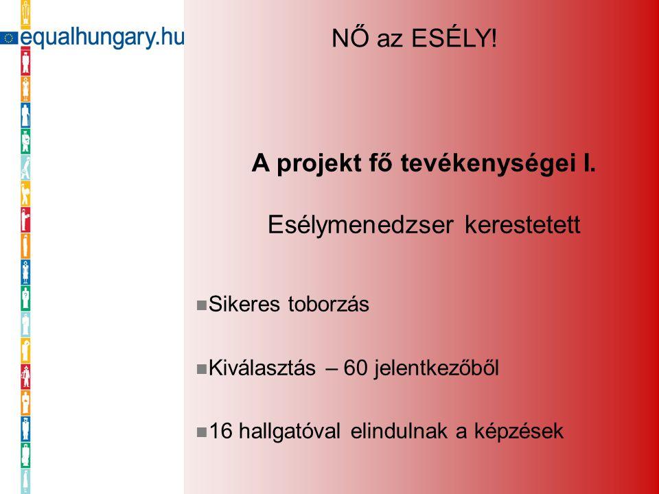 A projekt fő tevékenységei I. Esélymenedzser kerestetett Sikeres toborzás Kiválasztás – 60 jelentkezőből 16 hallgatóval elindulnak a képzések NŐ az ES