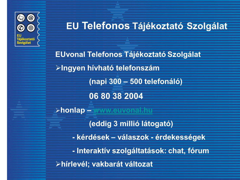 EU Telefonos Tájékoztató Szolgálat EUvonal Telefonos Tájékoztató Szolgálat  Ingyen hívható telefonszám (napi 300 – 500 telefonáló) 06 80 38 2004  honlap – www.euvonal.huwww.euvonal.hu (eddig 3 millió látogató) - kérdések – válaszok - érdekességek - Interaktív szolgáltatások: chat, fórum  hírlevél; vakbarát változat