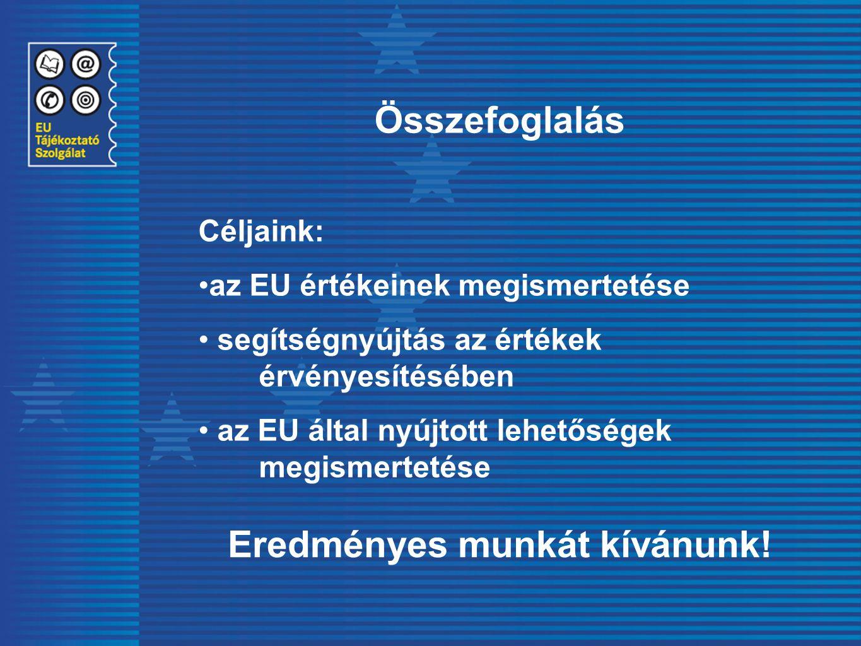 Összefoglalás Céljaink: az EU értékeinek megismertetése segítségnyújtás az értékek érvényesítésében az EU által nyújtott lehetőségek megismertetése Er