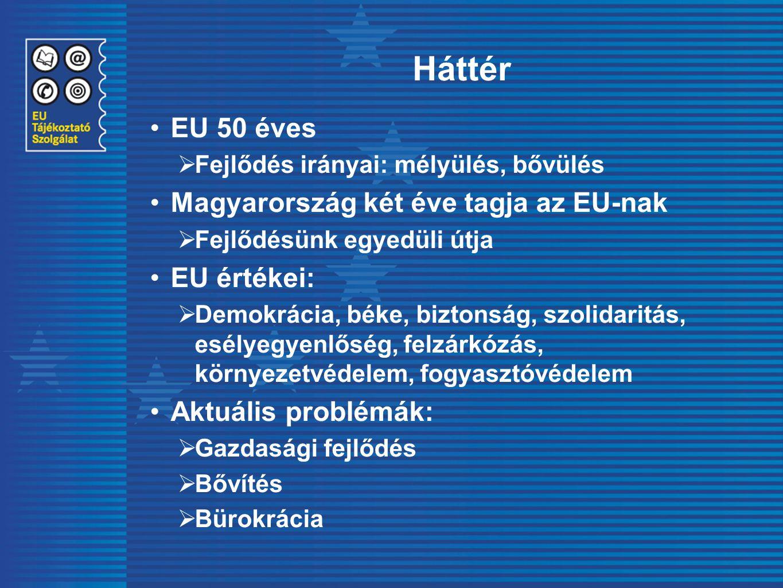 Háttér EU 50 éves  Fejlődés irányai: mélyülés, bővülés Magyarország két éve tagja az EU-nak  Fejlődésünk egyedüli útja EU értékei:  Demokrácia, béke, biztonság, szolidaritás, esélyegyenlőség, felzárkózás, környezetvédelem, fogyasztóvédelem Aktuális problémák:  Gazdasági fejlődés  Bővítés  Bürokrácia