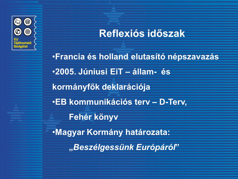 Társadalmi párbeszéd - Miről beszélgetünk Magyarországon.