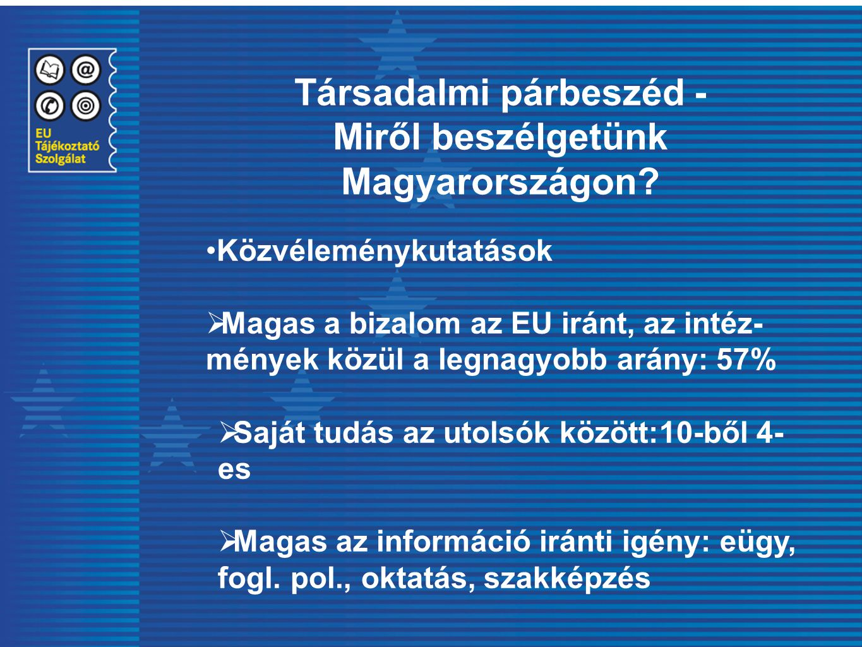 Társadalmi párbeszéd - Miről beszélgetünk Magyarországon? Közvéleménykutatások  Magas a bizalom az EU iránt, az intéz- mények közül a legnagyobb arán
