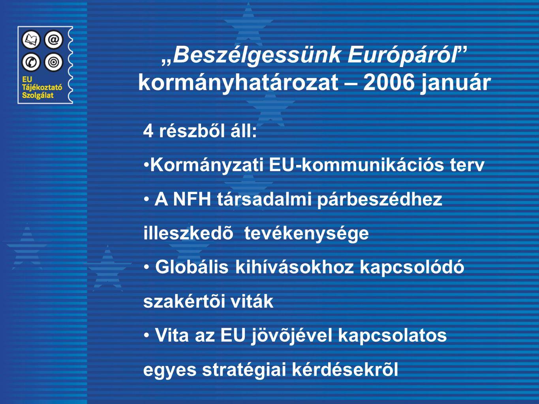 """""""Beszélgessünk Európáról"""" kormányhatározat – 2006 január 4 részből áll: Kormányzati EU-kommunikációs terv A NFH társadalmi párbeszédhez illeszkedõ tev"""