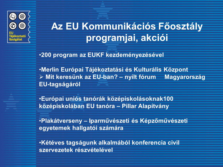 """Projektek Pályázat civil szervezetek részére """"Beszélgessünk Európáról  135 pályázat érkezett be – 85 nyertes pályázó  20 millió Ft összeg áll rendelkezésre  az egyes pályázatok 100-500 ezer Ft közötti támogatást kapnak Szeminárium- és beszélgetéssorozat a sikeres EU-tagságról - NIOK -CISZOK"""