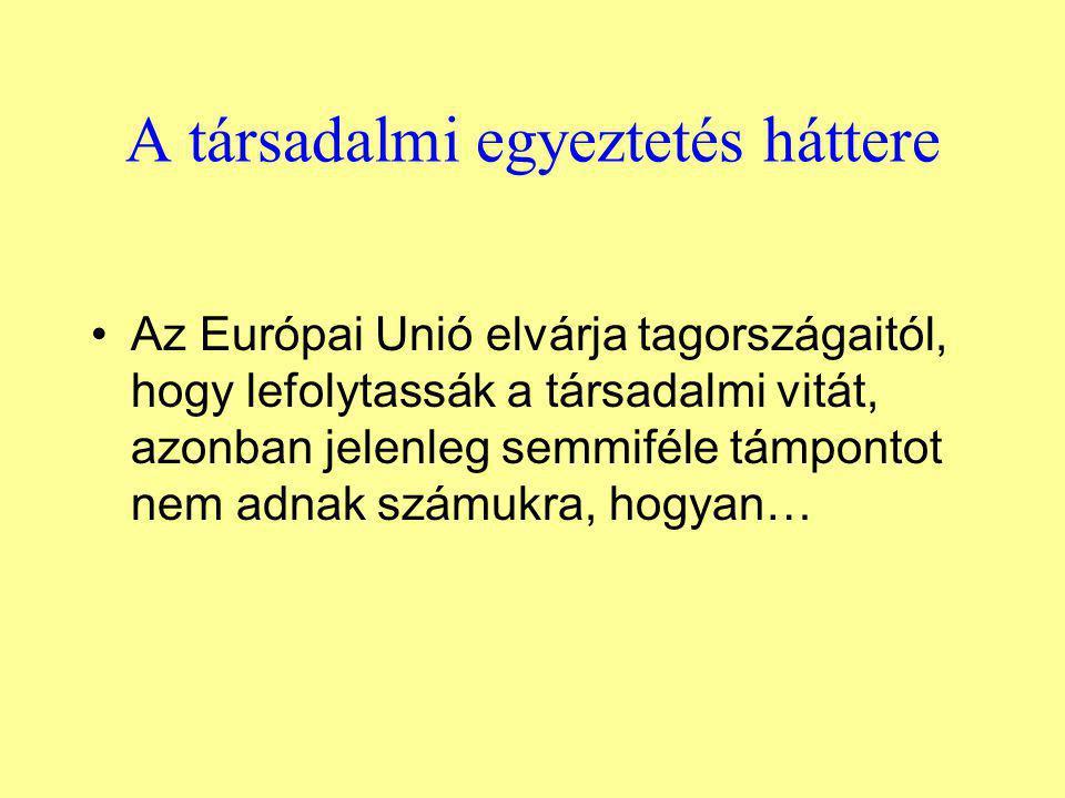 A társadalmi egyeztetés háttere Az Európai Unió elvárja tagországaitól, hogy lefolytassák a társadalmi vitát, azonban jelenleg semmiféle támpontot nem adnak számukra, hogyan…