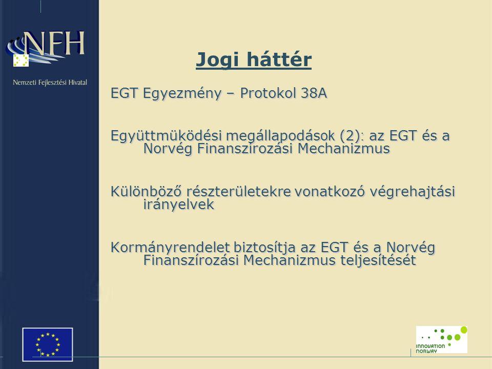Jogi háttér EGT Egyezmény – Protokol 38A Együttmüködési megállapodás ok (2) : az EGT és a Norvég Finanszírozási Mechanizmus Különböző részterületekre vonatkozó végrehajtási irányelvek Kormányrendelet biztosítja az EGT és a Norvég Finanszírozási Mechanizmus teljesítését
