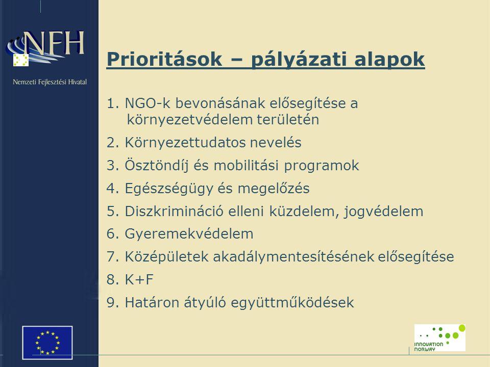 Prioritások – pályázati alapok 1. NGO-k bevonásának elősegítése a környezetvédelem területén 2.