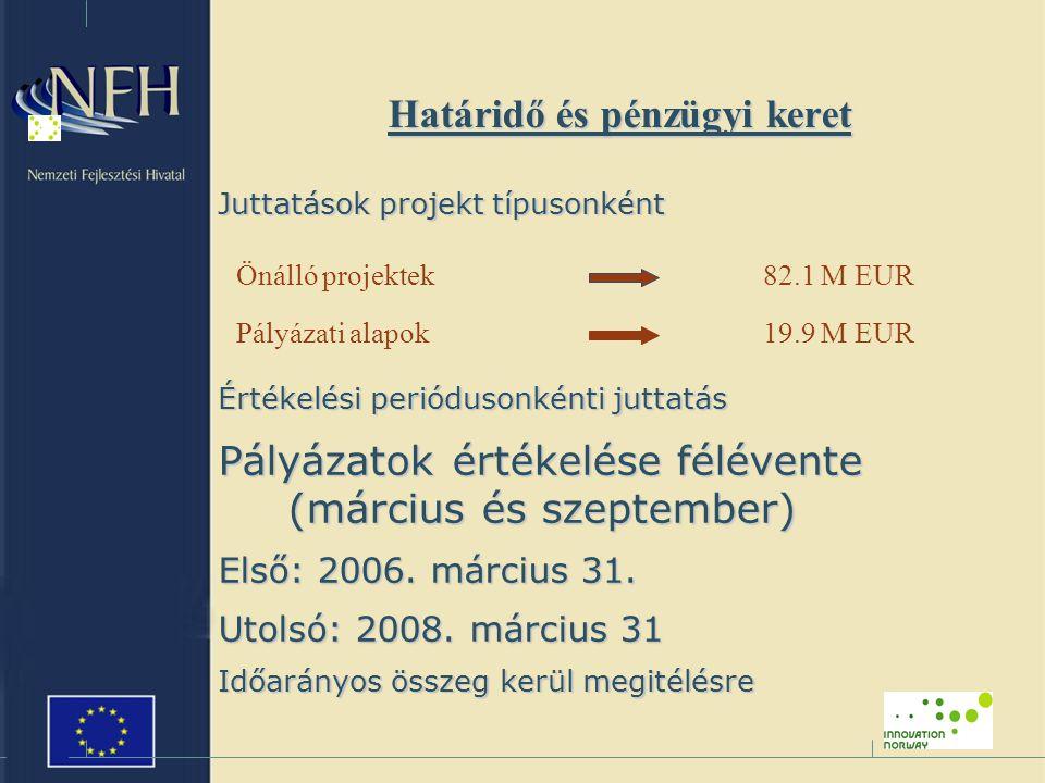 Határidő és pénzügyi keret Juttatások projekt típusonként Értékelési periódusonkénti juttatás Pályázatok értékelése félévente (március és szeptember) Első: 2006.