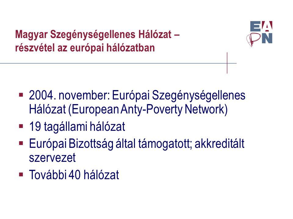 Magyar Szegénységellenes Hálózat – részvétel az európai hálózatban  2004.