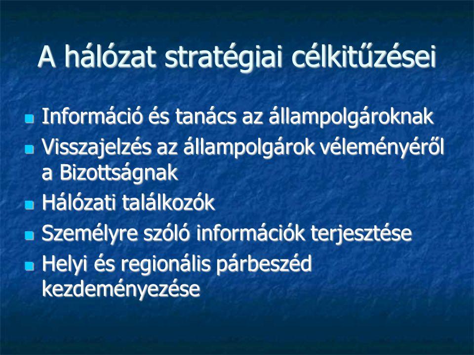 A hálózat stratégiai célkitűzései Információ és tanács az állampolgároknak Információ és tanács az állampolgároknak Visszajelzés az állampolgárok véleményéről a Bizottságnak Visszajelzés az állampolgárok véleményéről a Bizottságnak Hálózati találkozók Hálózati találkozók Személyre szóló információk terjesztése Személyre szóló információk terjesztése Helyi és regionális párbeszéd kezdeményezése Helyi és regionális párbeszéd kezdeményezése
