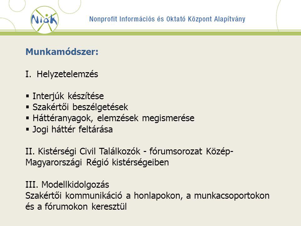 Munkamódszer: I.Helyzetelemzés  Interjúk készítése  Szakértői beszélgetések  Háttéranyagok, elemzések megismerése  Jogi háttér feltárása II.