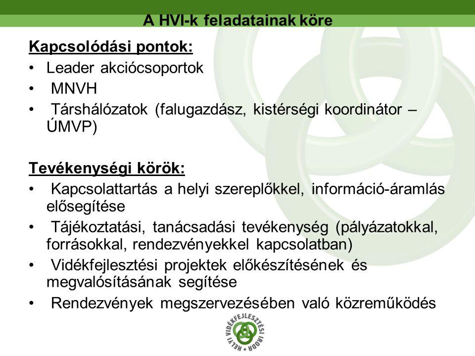 A HVI-k feladatainak köre Kapcsolódási pontok: Leader akciócsoportok MNVH Társhálózatok (falugazdász, kistérségi koordinátor – ÚMVP) Tevékenységi körök: Kapcsolattartás a helyi szereplőkkel, információ-áramlás elősegítése Tájékoztatási, tanácsadási tevékenység (pályázatokkal, forrásokkal, rendezvényekkel kapcsolatban) Vidékfejlesztési projektek előkészítésének és megvalósításának segítése Rendezvények megszervezésében való közreműködés