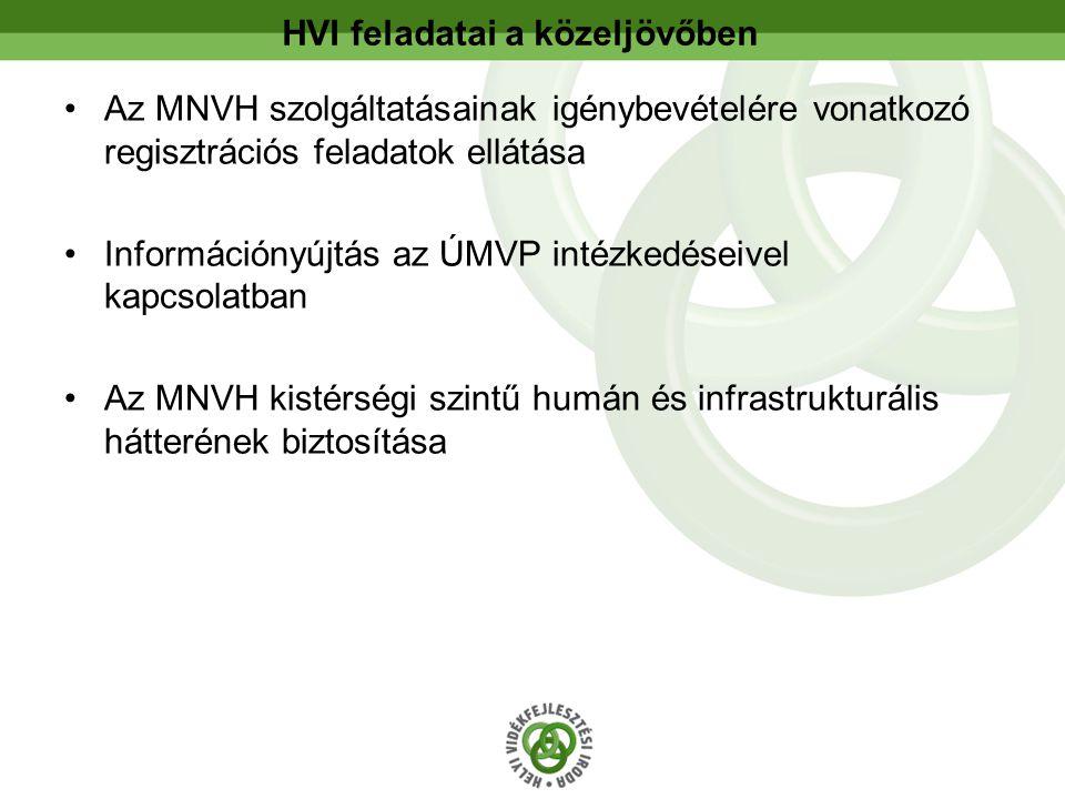 HVI feladatai a közeljövőben Az MNVH szolgáltatásainak igénybevételére vonatkozó regisztrációs feladatok ellátása Információnyújtás az ÚMVP intézkedéseivel kapcsolatban Az MNVH kistérségi szintű humán és infrastrukturális hátterének biztosítása