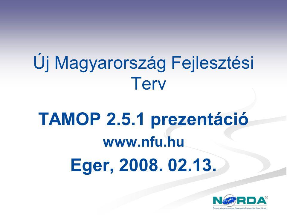 TAMOP 2.5.1Érdekképviseleti szervezetek kapacitásainak fejlesztése Pályázat életútja Pályázatok iktatása, Benyújtási kritériumok ellenőrzése, Pályázatok regisztrálása vagy elutasítása (benyújtási kritériumok nem teljesítése esetén) – benyújtástól számított 7 napon belül, Pályázat feltöltése az EMIR-be, Formai ellenőrzés, Benyújtástól számított 15 napon belül értesítés: befogadás, hiánypótlás vagy elutasítás, Tartalmi értékelés + 25 munkanap alatt, Bíráló Bizottság + 15 munkanap alatt dönt az értékelést követően, NFÜ HEP IH + 15 napon belül jóváhagyja, Kedvezményezett értesítése + 5 nap.