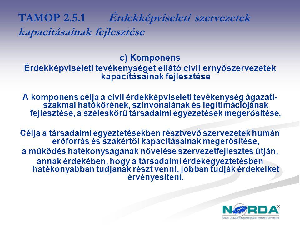 TAMOP 2.5.1Érdekképviseleti szervezetek kapacitásainak fejlesztése c) Komponens Érdekképviseleti tevékenységet ellátó civil ernyőszervezetek kapacitásainak fejlesztése A komponens célja a civil érdekképviseleti tevékenység ágazati- szakmai hatókörének, színvonalának és legitimációjának fejlesztése, a széleskörű társadalmi egyezetések megerősítése.