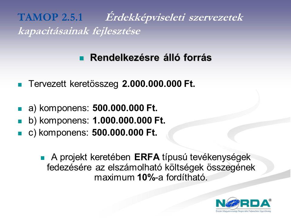 TAMOP 2.5.1Érdekképviseleti szervezetek kapacitásainak fejlesztése Rendelkezésre álló forrás Rendelkezésre álló forrás Tervezett keretösszeg 2.000.000.000 Ft.