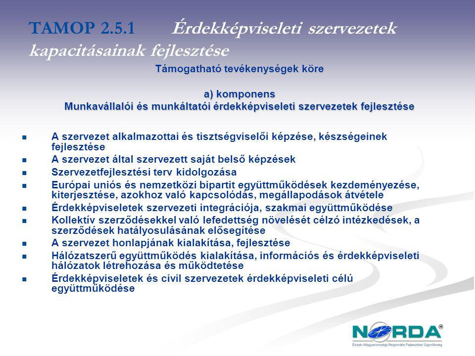 TAMOP 2.5.1Érdekképviseleti szervezetek kapacitásainak fejlesztése Támogatható tevékenységek köre a) komponens Munkavállalói és munkáltatói érdekképviseleti szervezetek fejlesztése A szervezet alkalmazottai és tisztségviselői képzése, készségeinek fejlesztése A szervezet által szervezett saját belső képzések Szervezetfejlesztési terv kidolgozása Európai uniós és nemzetközi bipartit együttműködések kezdeményezése, kiterjesztése, azokhoz való kapcsolódás, megállapodások átvétele Érdekképviseletek szervezeti integrációja, szakmai együttműködése Kollektív szerződésekkel való lefedettség növelését célzó intézkedések, a szerződések hatályosulásának elősegítése A szervezet honlapjának kialakítása, fejlesztése Hálózatszerű együttműködés kialakítása, információs és érdekképviseleti hálózatok létrehozása és működtetése Érdekképviseletek és civil szervezetek érdekképviseleti célú együttműködése