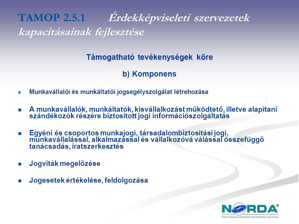TAMOP 2.5.1Érdekképviseleti szervezetek kapacitásainak fejlesztése Támogatható tevékenységek köre b) Komponens Munkavállalói és munkáltatói jogsegélyszolgálat létrehozása A munkavállalók, munkáltatók, kisvállalkozást működtető, illetve alapítani szándékozók részére biztosított jogi információszolgáltatás Egyéni és csoportos munkajogi, társadalombiztosítási jogi, munkavállalással, alkalmazással és vállalkozóvá válással összefüggő tanácsadás, iratszerkesztés Jogviták megelőzése Jogesetek értékelése, feldolgozása