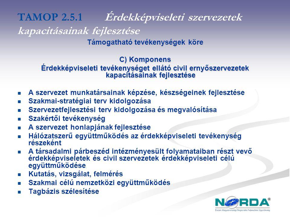 TAMOP 2.5.1Érdekképviseleti szervezetek kapacitásainak fejlesztése Támogatható tevékenységek köre C) Komponens Érdekképviseleti tevékenységet ellátó civil ernyőszervezetek kapacitásainak fejlesztése A szervezet munkatársainak képzése, készségeinek fejlesztése Szakmai-stratégiai terv kidolgozása Szervezetfejlesztési terv kidolgozása és megvalósítása Szakértői tevékenység A szervezet honlapjának fejlesztése Hálózatszerű együttműködés az érdekképviseleti tevékenység részeként A társadalmi párbeszéd intézményesült folyamataiban részt vevő érdekképviseletek és civil szervezetek érdekképviseleti célú együttműködése Kutatás, vizsgálat, felmérés Szakmai célú nemzetközi együttműködés Tagbázis szélesítése