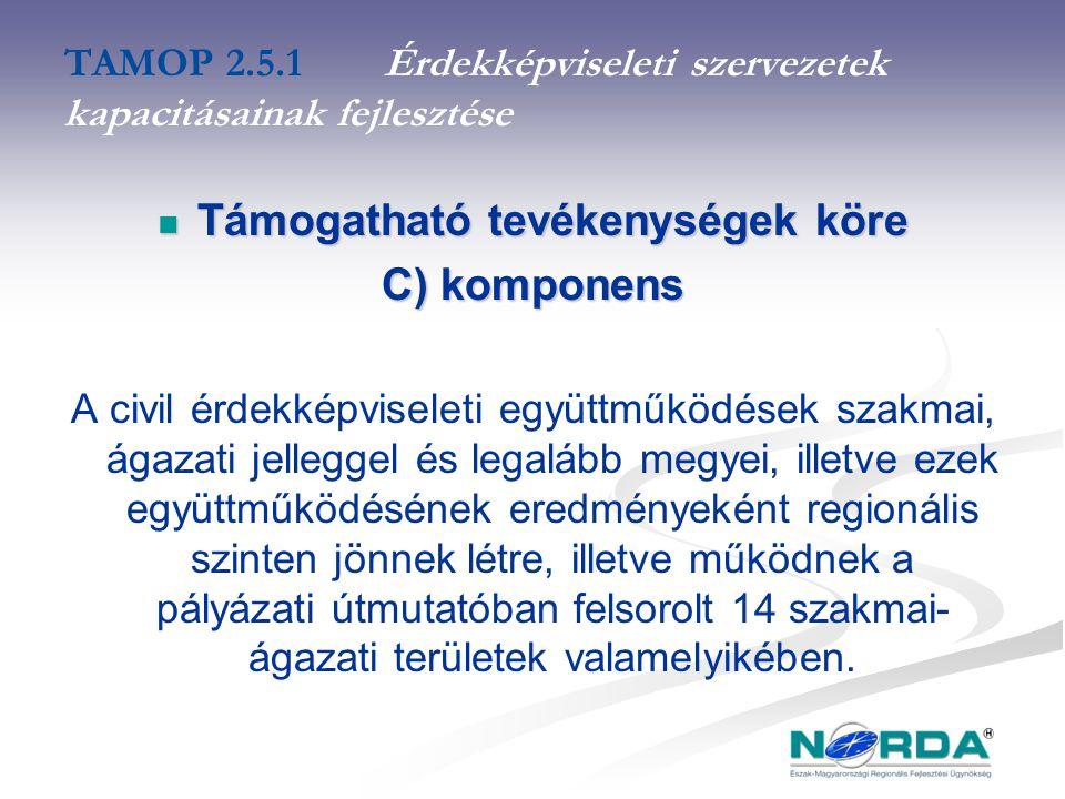 TAMOP 2.5.1Érdekképviseleti szervezetek kapacitásainak fejlesztése Támogatható tevékenységek köre Támogatható tevékenységek köre C) komponens A civil érdekképviseleti együttműködések szakmai, ágazati jelleggel és legalább megyei, illetve ezek együttműködésének eredményeként regionális szinten jönnek létre, illetve működnek a pályázati útmutatóban felsorolt 14 szakmai- ágazati területek valamelyikében.