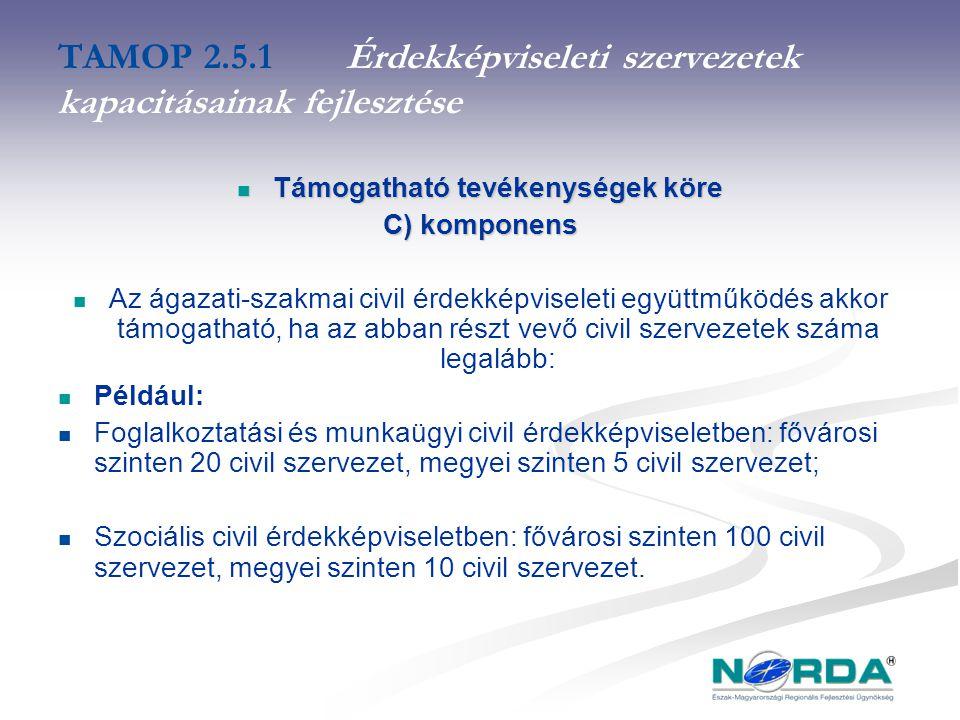 TAMOP 2.5.1Érdekképviseleti szervezetek kapacitásainak fejlesztése Támogatható tevékenységek köre Támogatható tevékenységek köre C) komponens Az ágazati-szakmai civil érdekképviseleti együttműködés akkor támogatható, ha az abban részt vevő civil szervezetek száma legalább: Például: Foglalkoztatási és munkaügyi civil érdekképviseletben: fővárosi szinten 20 civil szervezet, megyei szinten 5 civil szervezet; Szociális civil érdekképviseletben: fővárosi szinten 100 civil szervezet, megyei szinten 10 civil szervezet.