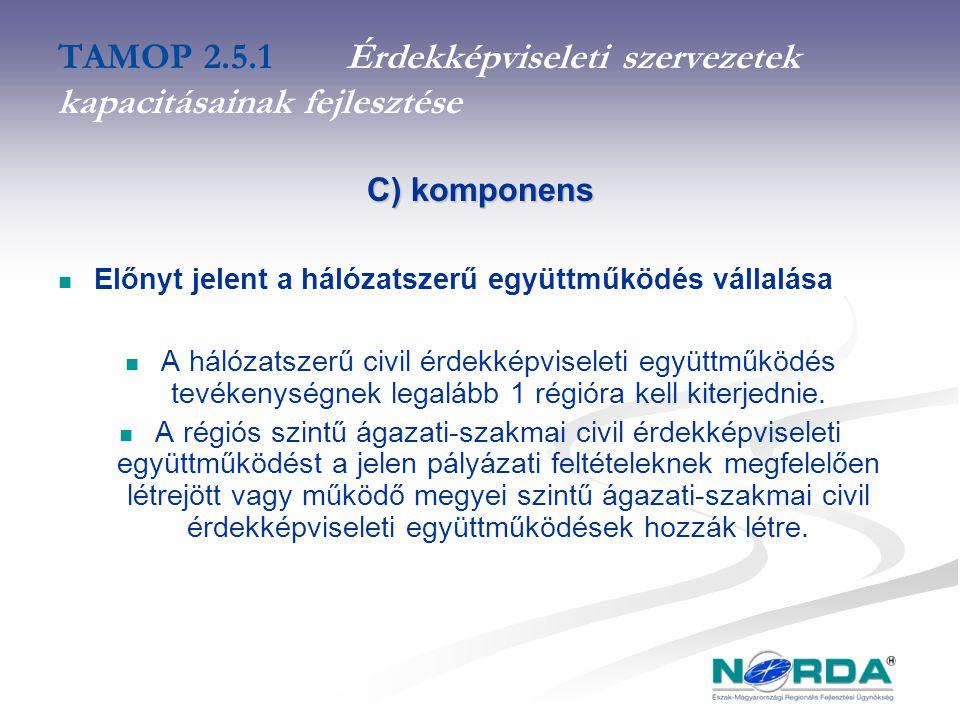 TAMOP 2.5.1Érdekképviseleti szervezetek kapacitásainak fejlesztése C) komponens Előnyt jelent a hálózatszerű együttműködés vállalása A hálózatszerű civil érdekképviseleti együttműködés tevékenységnek legalább 1 régióra kell kiterjednie.