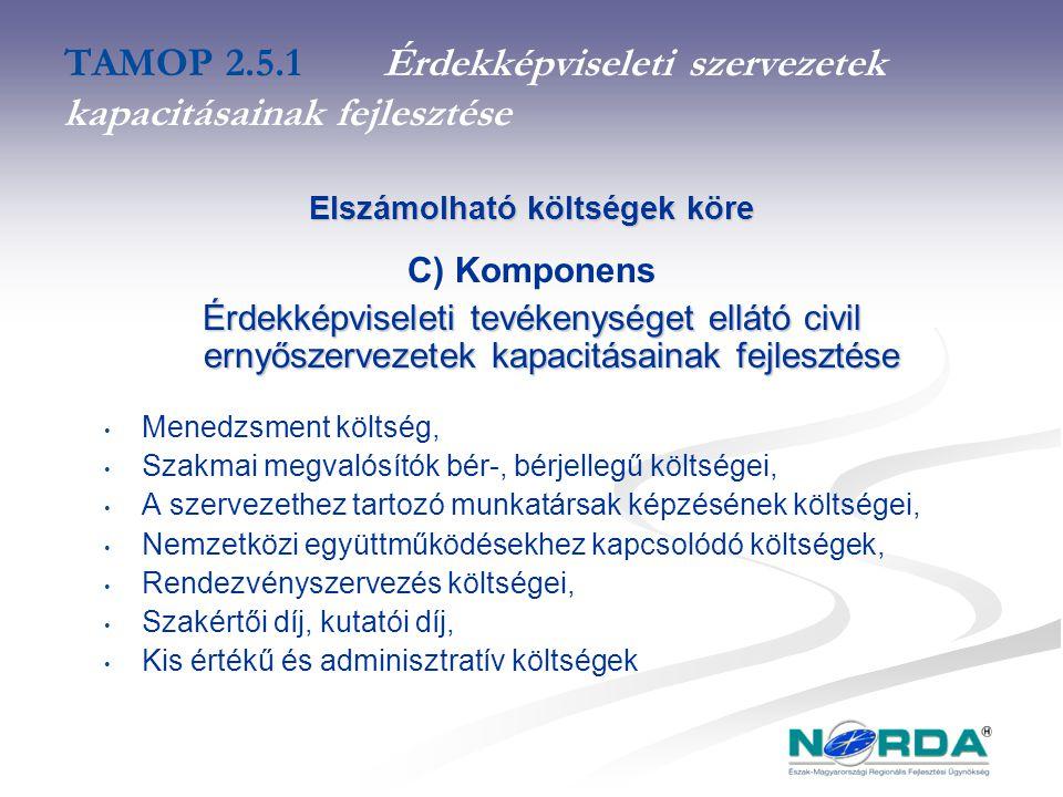TAMOP 2.5.1Érdekképviseleti szervezetek kapacitásainak fejlesztése Elszámolható költségek köre C) Komponens Érdekképviseleti tevékenységet ellátó civil ernyőszervezetek kapacitásainak fejlesztése Menedzsment költség, Szakmai megvalósítók bér-, bérjellegű költségei, A szervezethez tartozó munkatársak képzésének költségei, Nemzetközi együttműködésekhez kapcsolódó költségek, Rendezvényszervezés költségei, Szakértői díj, kutatói díj, Kis értékű és adminisztratív költségek