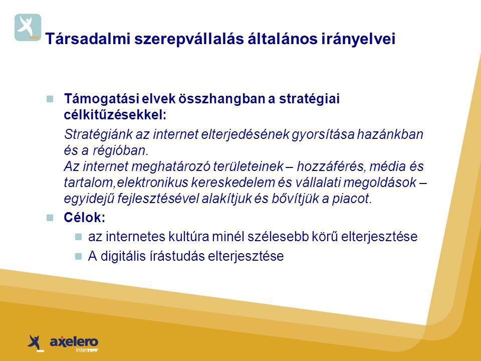 Társadalmi szerepvállalás általános irányelvei Támogatási elvek összhangban a stratégiai célkitűzésekkel: Stratégiánk az internet elterjedésének gyorsítása hazánkban és a régióban.