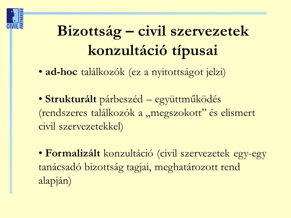 Bizottság – civil szervezetek konzultáció típusai ad-hoc találkozók (ez a nyitottságot jelzi) Strukturált párbeszéd – együttműködés (rendszeres találk